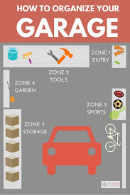 81 best great garage storage organized living images on