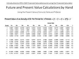 Future Value Of Annuity Table Cpcu 540 U2013 Finance And Accounting For Insurance Professionals