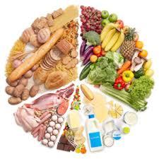 glucidi alimenti i principi nutritivi carboidrati proteine e lipidi cosa sono