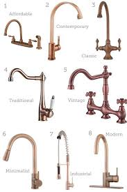 kitchen faucet copper a seriously extensive shopping guide of gold copper bronze