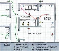 Floor Plan Electrical Symbols Electrical Floor Plans Houses House Interior