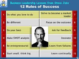 Steve Jobs Resume Steve Jobs 12 Rules Of Success Great Innovator Inspirational