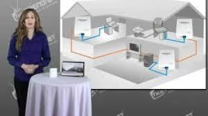 Tpl 401e2k Trendnet Products Tpl 401e Powerline 500 Av Adapter