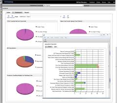 Contract Management Spreadsheet by Construction Project Management Software Constructware Autodesk