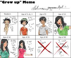 Grow Up Meme - grow up meme by maliemokono on deviantart
