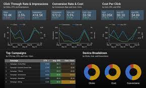Google Pod by Pod 116 Google Data Studio Bättre Koll På Resultatet Av