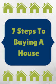 7 steps to buying a house aceltis financial group