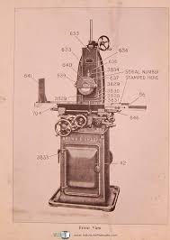 brown u0026 sharpe no 2 u0026 2b surface grinder with hand feeds only