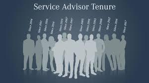 lexus atlanta service service department positions
