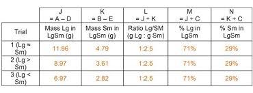 paper clip chemistry carolina com
