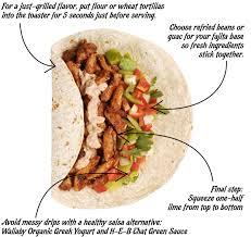 the u0027s guide to eating a fajita gotidbits