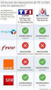 tf1 si e tf1 contre orange ce que cela change pour les abonnés le parisien