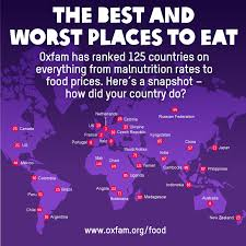 World Map Biomes by Which Biomes Are Able To Produce Food Oxfam Australia