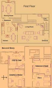 Set Design Floor Plan Floor Plan For The Home Of Cliff And Claire Huxtable Awesome