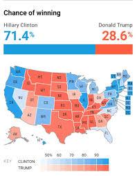 2016 Election Prediction Map by Making Sense Of November 8th 2016 U2014 Danial Hallock