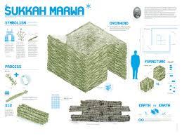 prefab sukkah sukkah city sukkah kit
