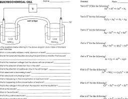 mrhschemistry semester 2 chemistry
