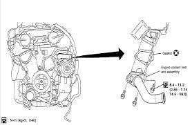 nissan altima head gasket 2002 nissan altima two thermostats are located cyl