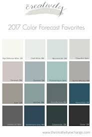 current paint color trends 2017 paint color trends divineny