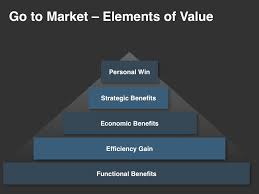 go to market strategy planning slides download at four quadrant