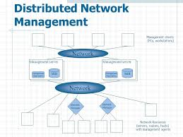 management architecture and standards iact 418 iact 918 corporate