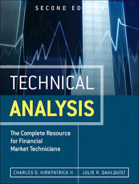 technical analysis pattern recognition introduction to technical analysis martin pring pattern recognition