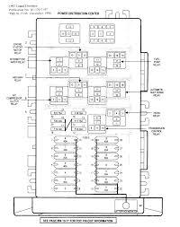 jeep alternator wiring diagram with saleexpert me