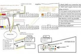 obd1 honda wiring diagram wiring diagrams