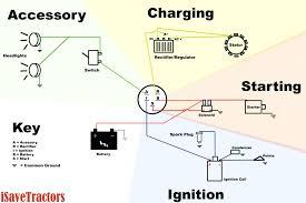 wiring diagram 17 2000 isuzu npr wiring diagram photo ideas isuzu