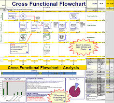 Flow Chart Template Excel Cross Functional Flowchart Template Swim Flowchart