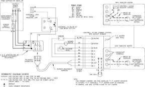 reznor wiring diagram us 100f best wiring diagram images