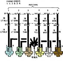 jeep fuel injector fuel injector sequence jeep forum