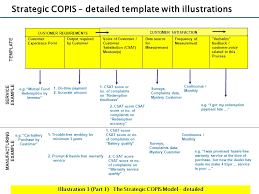 Traditional Sipoc Approach Ppt Video Online Download Sipoc Model Ppt