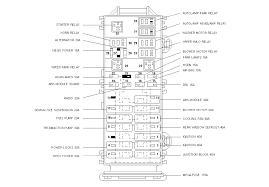 diagrams 640480 royal enfield fuse box u2013 top life hacks for royal