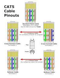 network wiring diagram gandul 45 77 79 119 and 4 wire ethernet