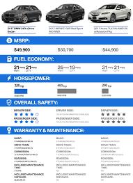 lexus isf vs infiniti q50 100 reviews compare bmw 3 series on margojoyo com