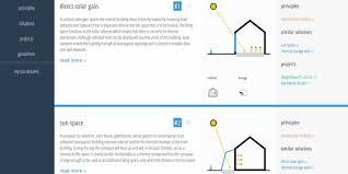 responsive design tool climate responsive design a framework for an energy concept