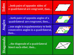 A Rectangle Is A Parallelogram With A Right Interior Angle Proving Quadrilaterals Are Parallelograms Wyzant Resources