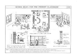 kindergarten u2013 archihunger