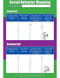 Blank Curriculum Map Template by Socialthinking Articles