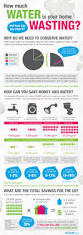 88 best gobig go green home inspection infographics images on