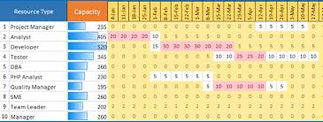 capacity planning excel template resource management templates