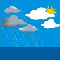 weather climate lessons tes teach