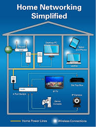 Home Network Wiring Design Products Readynet Solutions