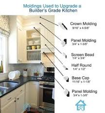 10 ways to spruce up tired kitchen cabinets nail holes moldings