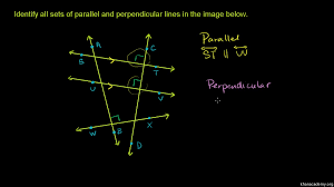 parallel perpendicular lines intro ytic geometry khan academy