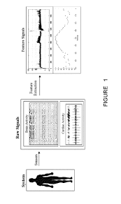 patent us20130096840 seizure detection methods apparatus and