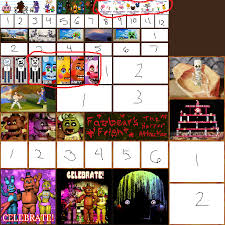 painting fnaf resource pack painting question resource pack discussion