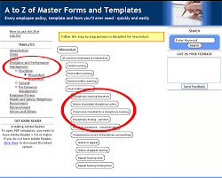 a to z of master forms and templates every employee form policy