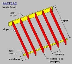 rafter spacing timber steel framing manual single span rafter
